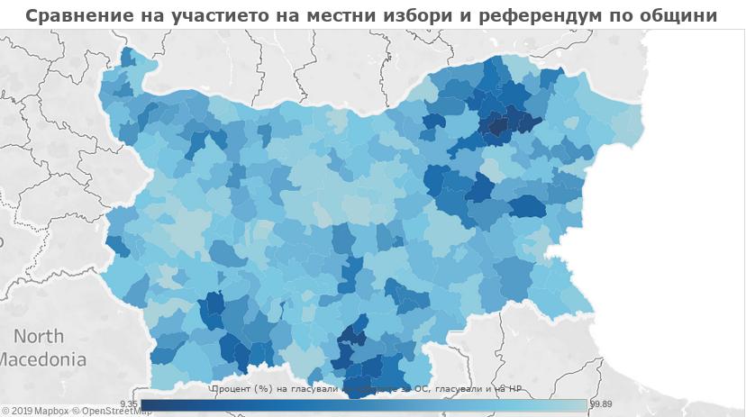 Сравнение на участието на местни избори и референдум по общини